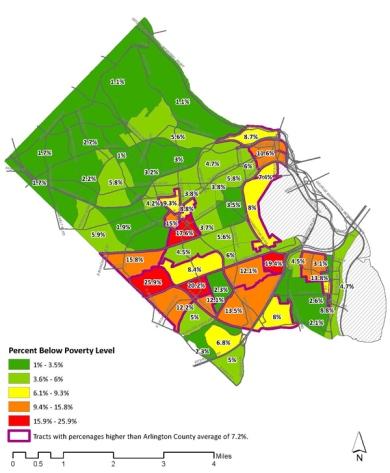 Chart of Arlington
